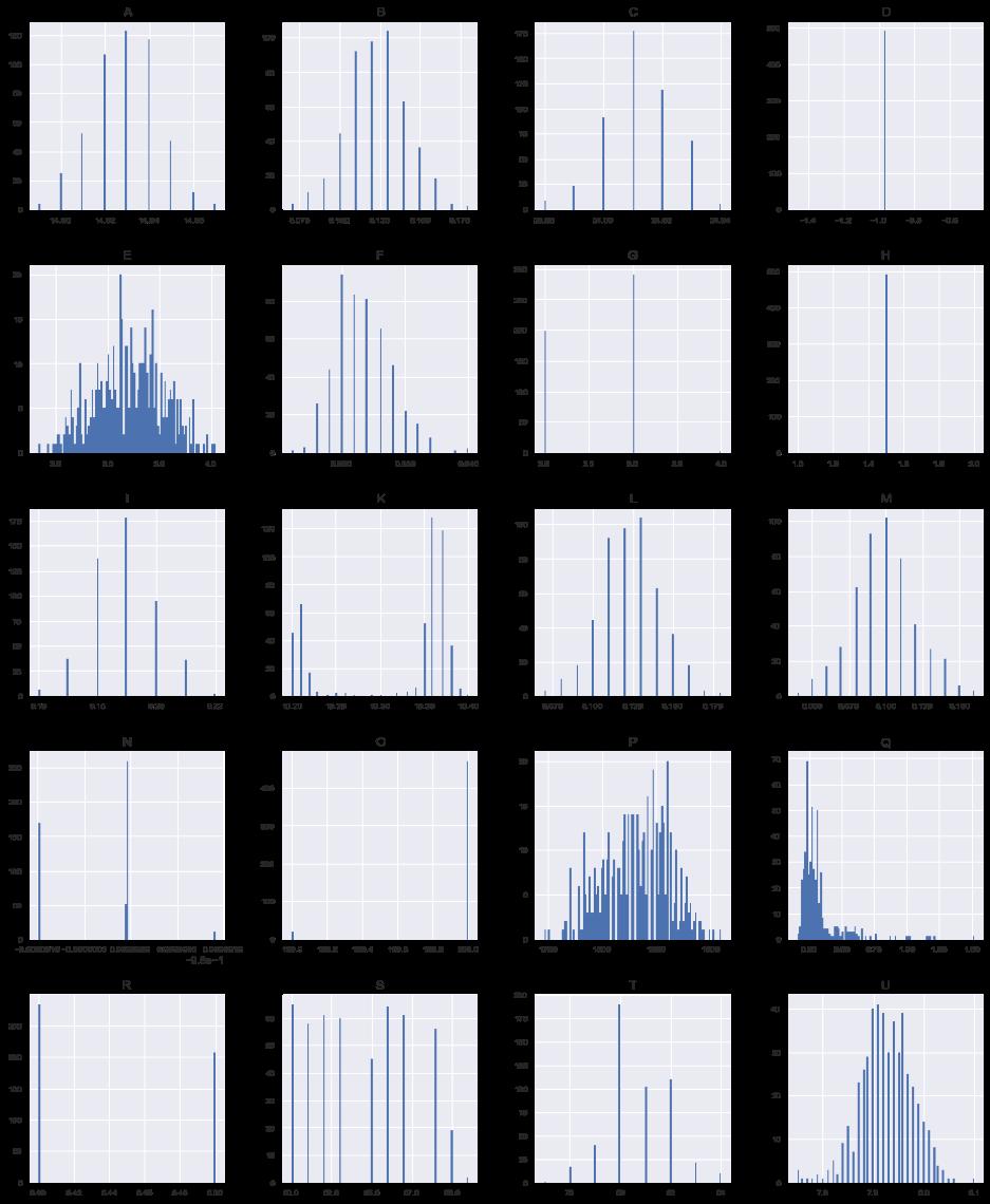 Data-Driven Models