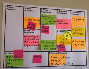 GO0DMAN business model canvas